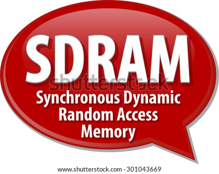 What is dynamic SQL (Dynamic Structured Query Language ...