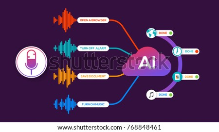 Speech Recognition Infographics Smart Home Voice Stock Vector