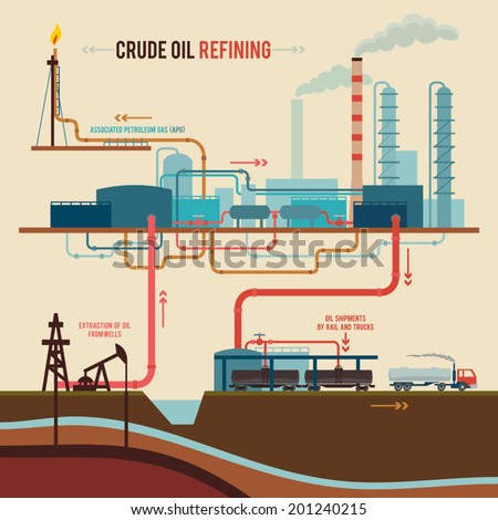 Stages of processing crude oil on refinery plant from extraction to shipments. Flat graphic design - stock vector