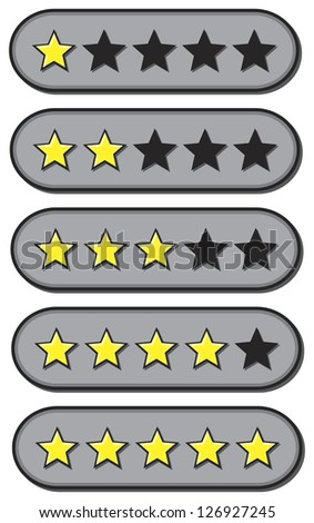 Star ratings for review from one to five stars