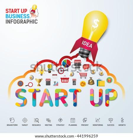 Bulb icon idea concept info graphic stock vector 221486629 for Starting a design business