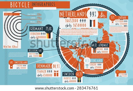 Statistic of cycling population and bicycles paths length in biggest cities worldwide infographic presentation abstract vector illustration - stock vector