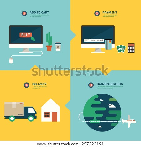 step for online shopping infographic vector - stock vector