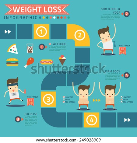 step for weight loss infographic - stock vector