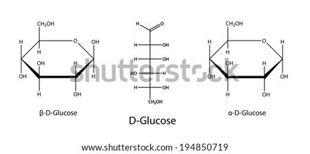 Structural chemical formulas of glucose (D-glucose), 2D illustration, vector, isolated on white background, eps8 - stock vector