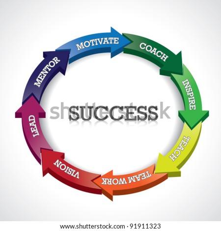 Success Arrow Diagram - stock vector