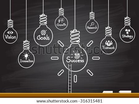 Success idea in bulb shape as inspiration concept - stock vector