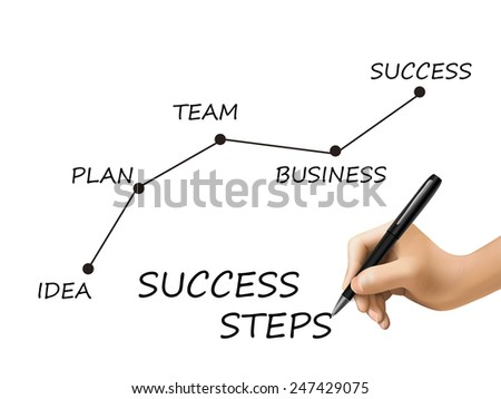 success steps written by 3d hand over white  - stock vector