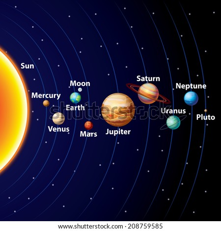 Sun and planets solar system vector background - stock vector