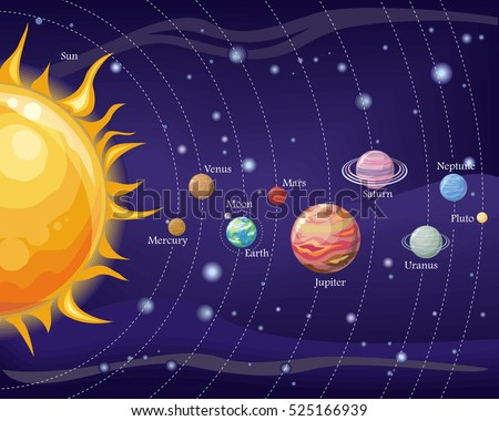 Solar system stock images royalty free images vectors for Outer space architecture