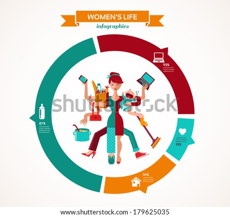 Super Mom infographic - mother with baby, working, coocking, cleaning and make a shopping - stock vector