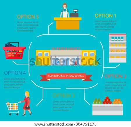 Supermarket infographics with supermarket building, buyers, cashier, cash desk, full cart,  shelves etc, vector illustration - stock vector