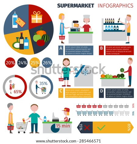 Supermarket people infographics set with men and women grocery shopping elements and charts vector illustration - stock vector