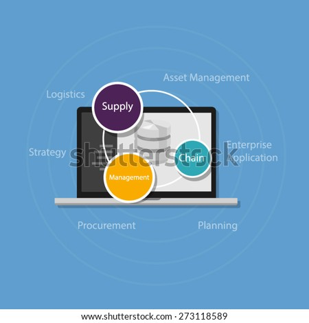 supply chain management SCM - stock vector