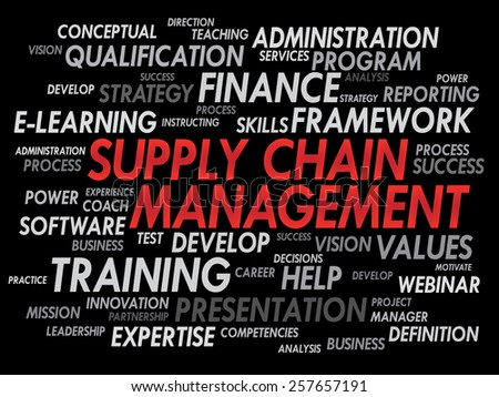 Supply Chain Management word cloud, business concept - stock vector
