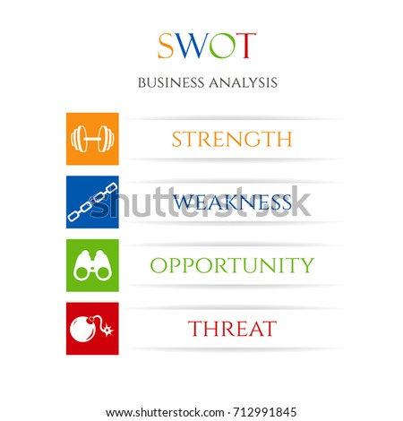 the strengths weaknesses threats and opportunities of petsmart