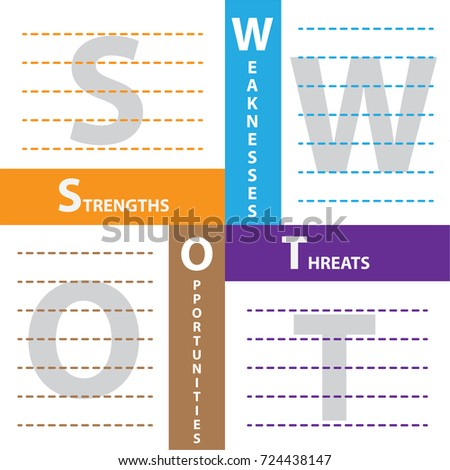 Swot analysis table template strength weaknesses stock vector swot analysis table template with strength weaknesses opportunities and threat that infographic design template pronofoot35fo Image collections