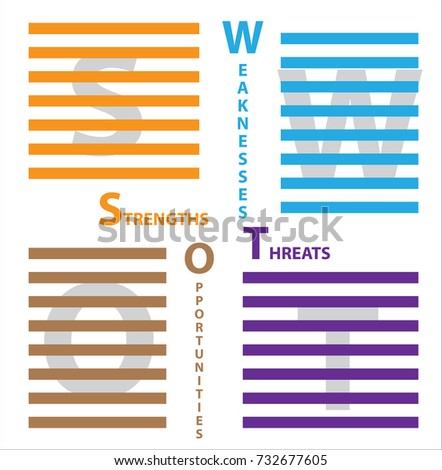 compare the opportunities and limitations that Strengths, weaknesses, opportunities and threats in energy research  a  swot analysis of the priority energy technologies by comparing its present.