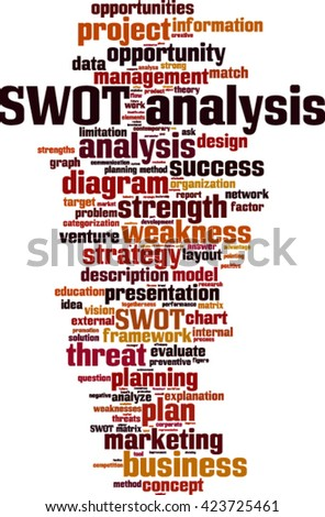 SWOT analysis word cloud concept. Vector illustration