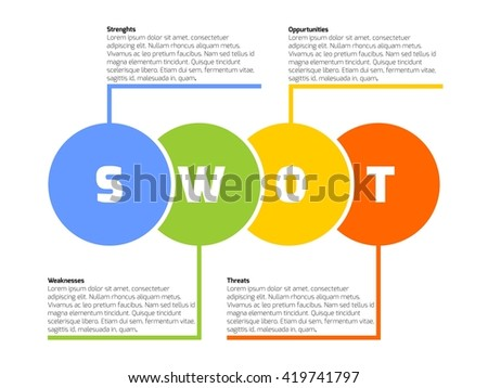 Swot business infographic diagram swot matrix stock vector hd swot business infographic diagram or swot matrix used to evaluate the strengths weaknesses ccuart Image collections