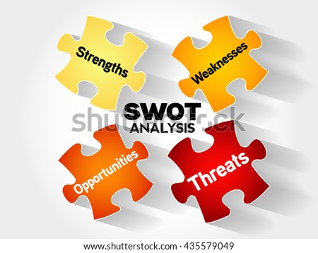 Strengths and weaknesses of a business plan