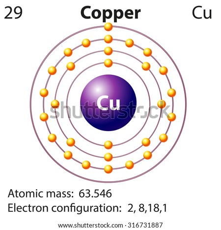 Symbol Electron Diagram Copper Illustration Stock Vector 316731887