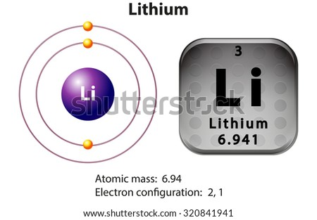 Symbol and electron diagram for Lithium illustration - stock vector