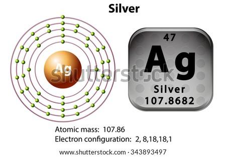 symbol electron diagram silver illustration stock vector. Black Bedroom Furniture Sets. Home Design Ideas
