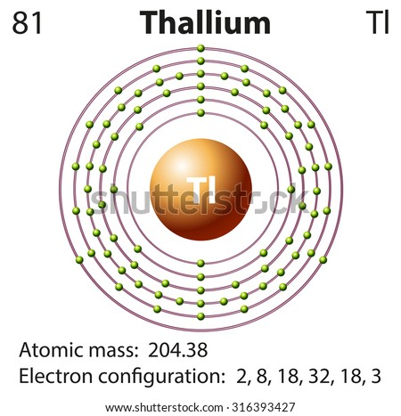 Thallium Dot Diagram Circuit Connection Diagram