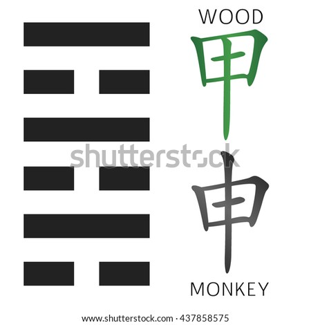 "Symbol of i ching hexagram from chinese hieroglyphs. Translation of 12 zodiac feng shui signs hieroglyphs: 'Tree' and ""Monkey""."