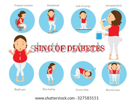 symptoms of Diabetes infographic.Vector Illustration set of characters - stock vector