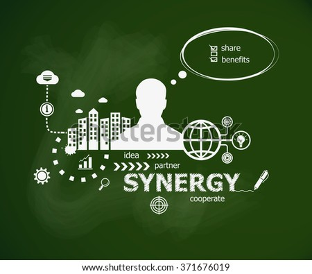 the concept of synergies Definition of synergy definition of synergy in english: synergy (also synergism) you have to be concerned with nutritional synergy' 'the concept that synergism or interaction of chemicals is possible is not considered in the risk-assessment models.