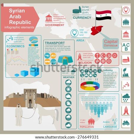 Syria infographics, statistical data, sights. Vector illustration - stock vector