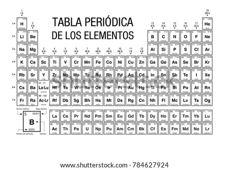 Tabla periodica de los elementos periodic stock vector 784627924 tabla periodica de los elementos periodic table of elements in spanish language black and urtaz Images