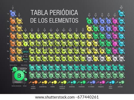 Tabla periodica de los elementos periodic stock vector 677440261 tabla periodica de los elementos periodic table of elements in spanish language formed by urtaz Choice Image