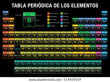 Tabla stock images royalty free images vectors shutterstock tabla periodica de los elementos periodic table of elements in spanish language in black urtaz Gallery