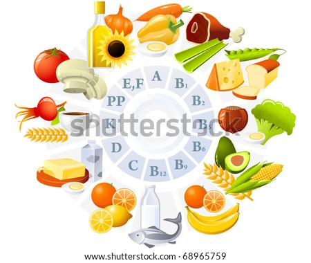 Table of vitamins - set of food icons organized by content of vitamins - stock vector