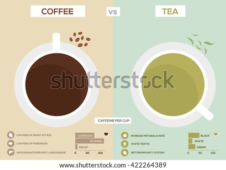 Tea vs Coffee Infographics. Vector illustration - stock vector