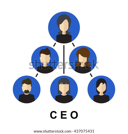 Team management organizational structure. Company CEO and his team hierarchy in flat design style. Concept for web banners, sites, printed materials, infographics. - stock vector