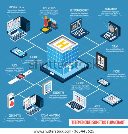 Telemedicine isometric flowchart with digital health and distant monitoring 3d elements vector illustration - stock vector