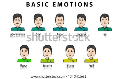 The basic human emotions. Cartoon character - stock vector
