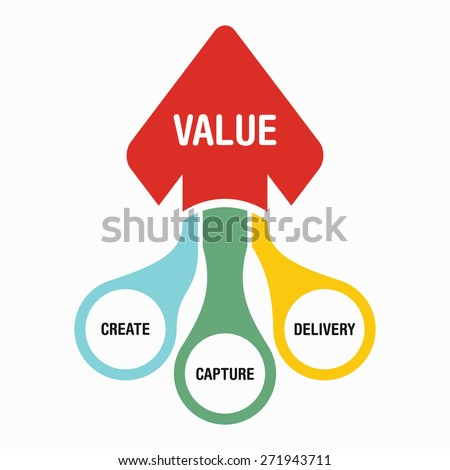 value creation stock photos images amp pictures shutterstock