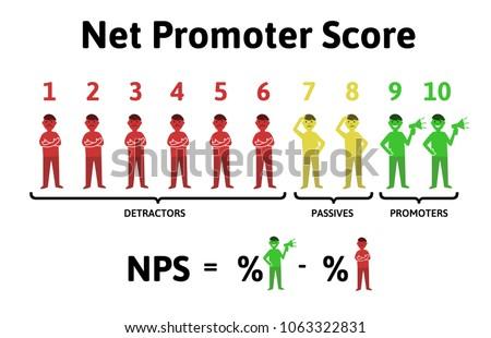 nps net promoter score pdf