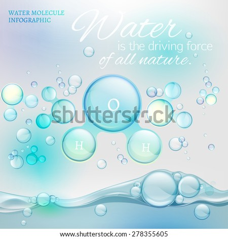 The illustration of bio infographics with water molecule in transparent style. Ecology and biochemistry concept. - stock vector