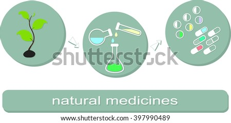 the manufacturing process of natural medicines. plant vial tablet - stock vector