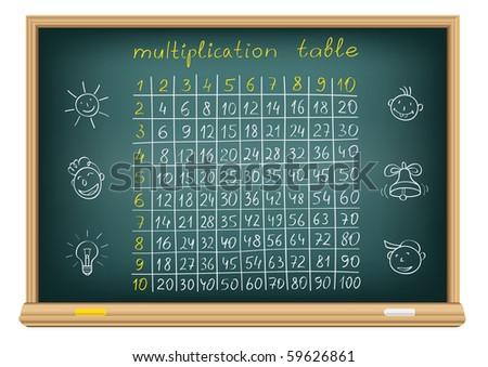 Printables 1to20table multiplication table stock photos royalty free images vectors the and childrens drawings on a blackboard
