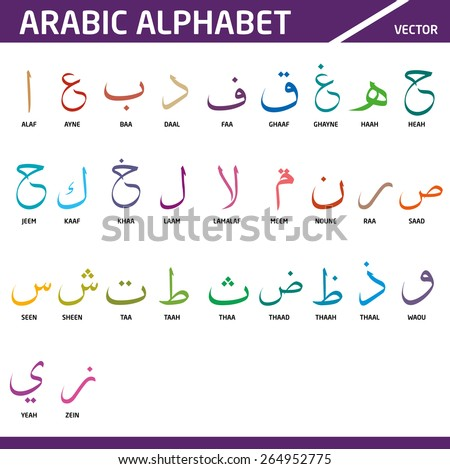 the names and the shapes of the letters in the colorful Arabic alphabet - stock vector