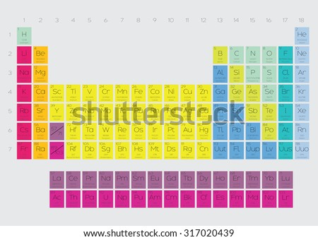 The Periodic Table of the Elements - stock vector