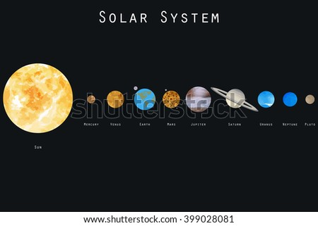 The planets of the solar system. Vector illustration. - stock vector