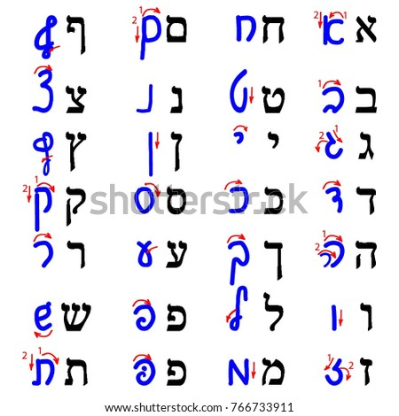 Unicode and HTML for the Hebrew alphabet